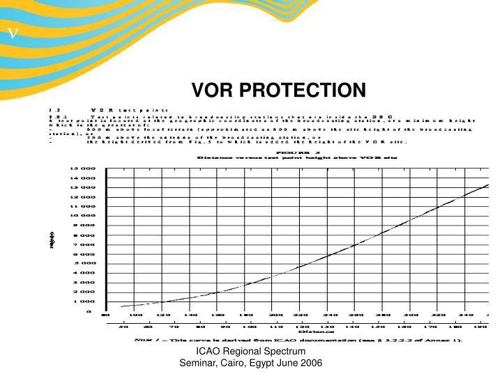 VOR PROTECTION