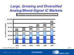 large growing and diversified analog mixed signal ic markets