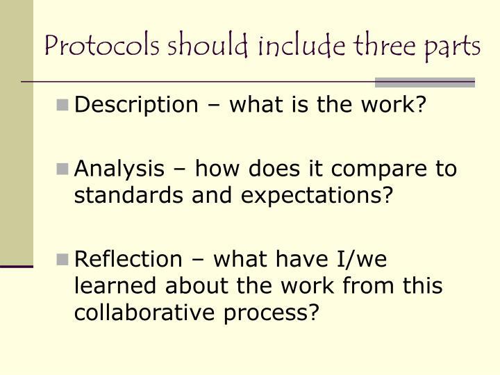 Protocols should include three parts