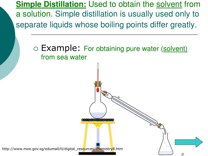 Simple Distillation: