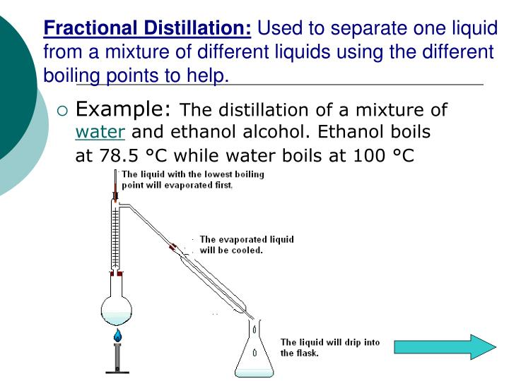 Fractional Distillation: