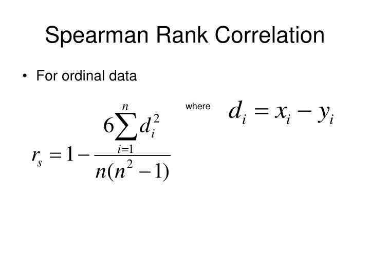 Spearman Rank Correlation