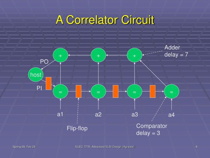 A Correlator Circuit