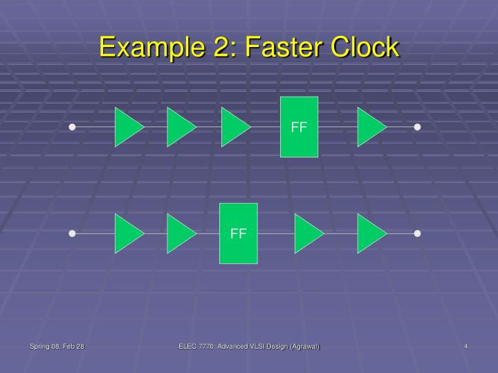 Example 2: Faster Clock