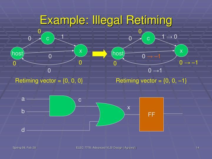 Example: Illegal Retiming