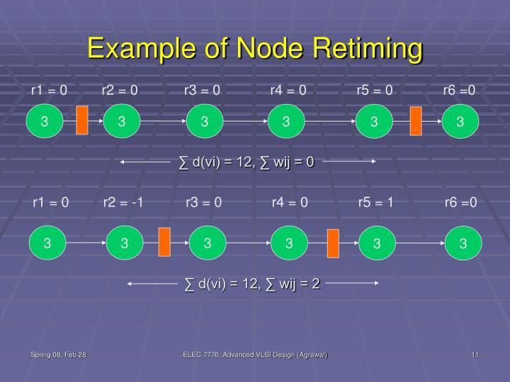 Example of Node Retiming