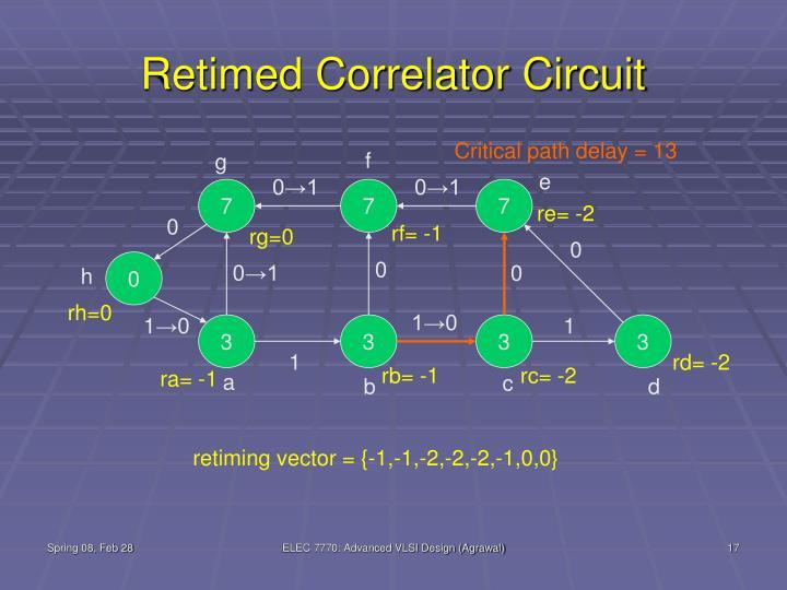 Retimed Correlator Circuit