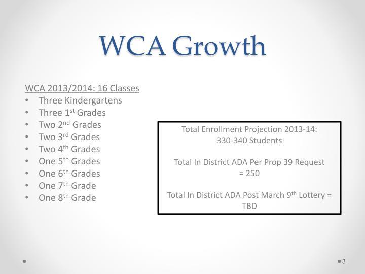 Wca growth
