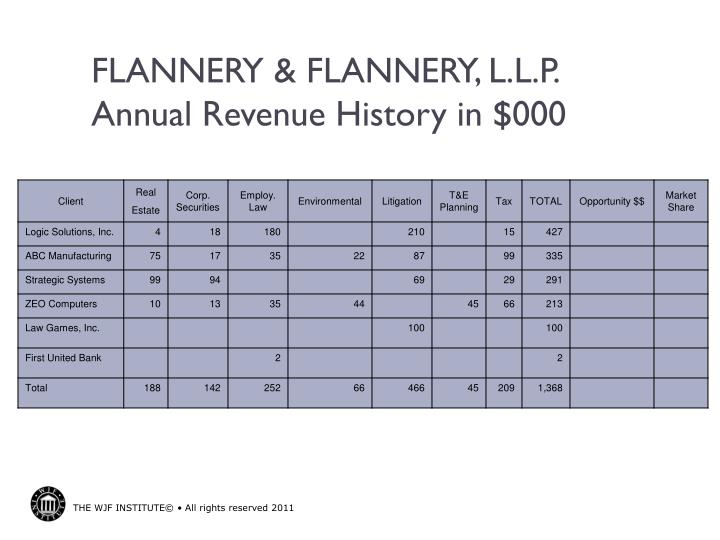 FLANNERY & FLANNERY, L.L.P.