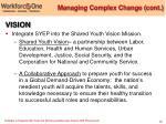 managing complex change cont