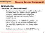 managing complex change cont1