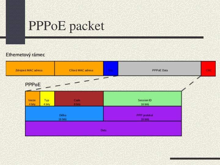 Pppoe packet