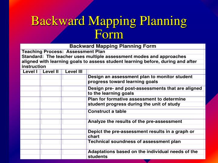 Backward Mapping Planning Form