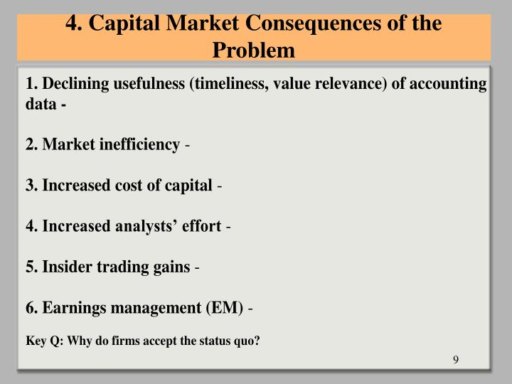 4. Capital Market Consequences of the Problem