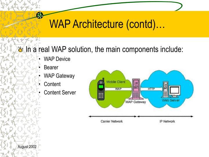 WAP Architecture (contd)…