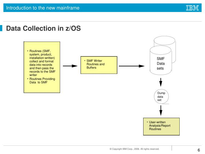 Data Collection in z/OS