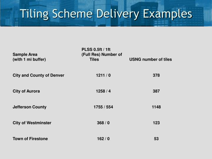 Tiling Scheme Delivery Examples
