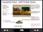 counterfeit valve watts ball valves