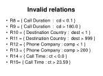 invalid relations