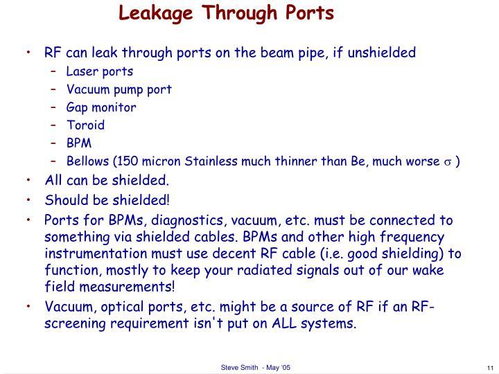 Leakage Through Ports
