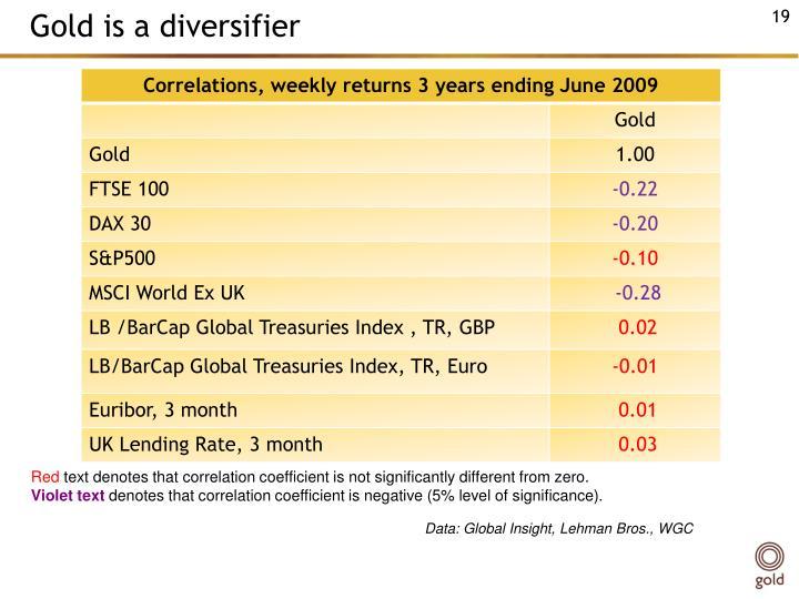 Gold is a diversifier