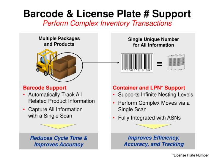 Barcode & License Plate # Support