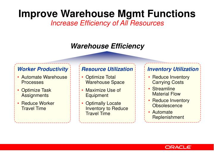 Improve Warehouse Mgmt Functions