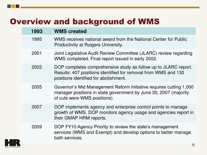 Overview and background of WMS