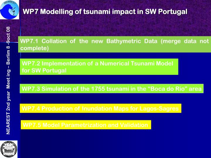 Wp7 modelling of tsunami impact in sw portugal