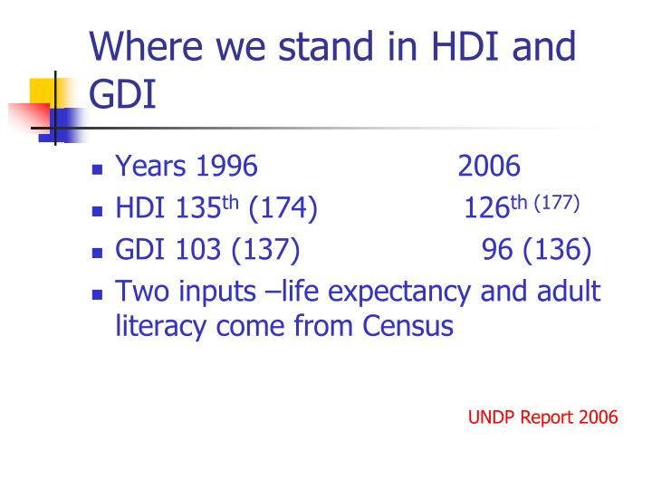 Where we stand in HDI and GDI