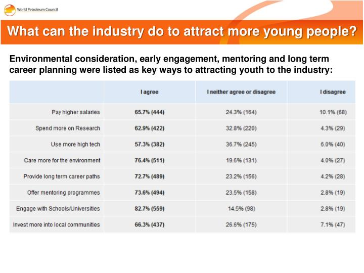 What can the industry do to attract more young people?
