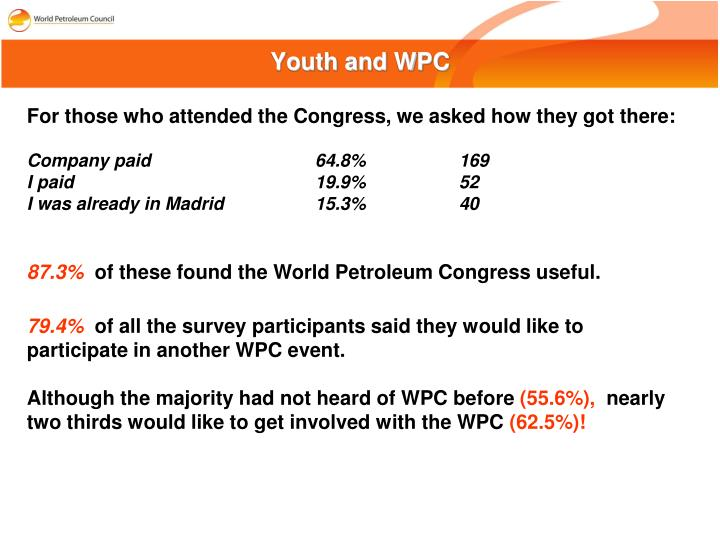Youth and WPC