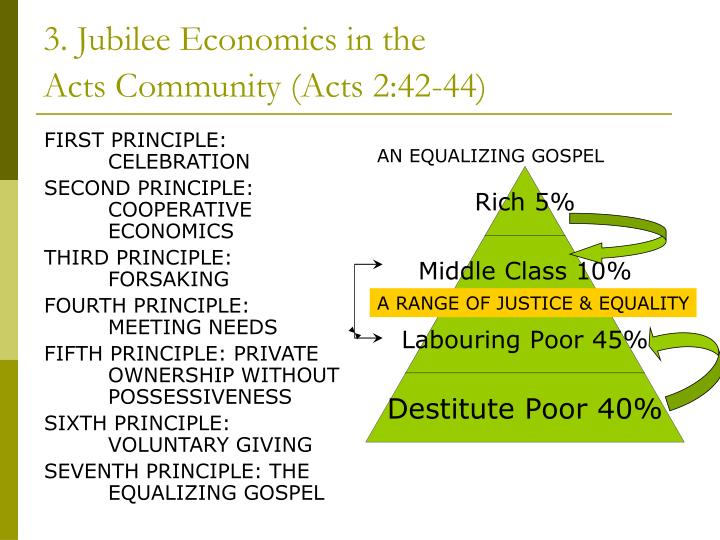 3. Jubilee Economics in the