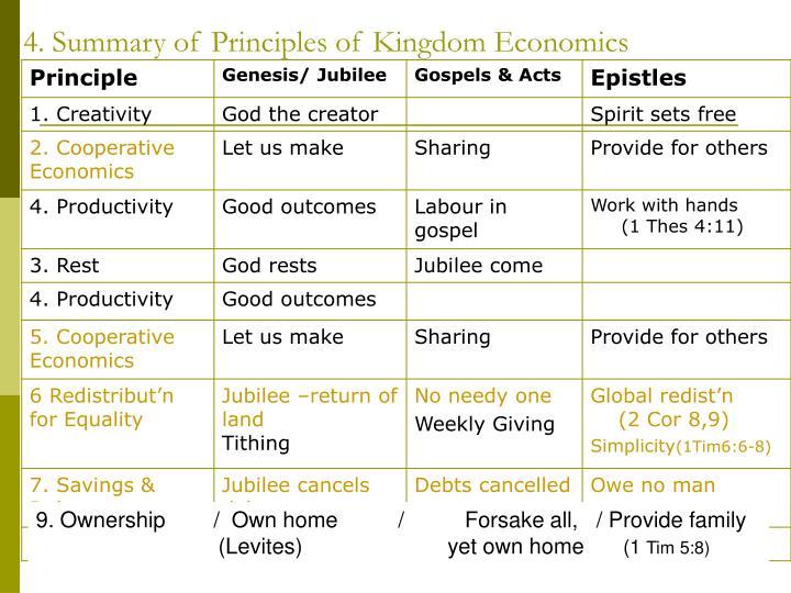 4. Summary of Principles of Kingdom Economics