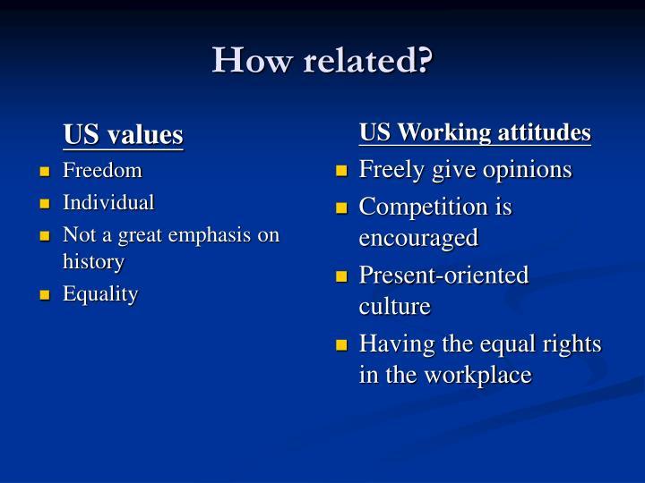US values
