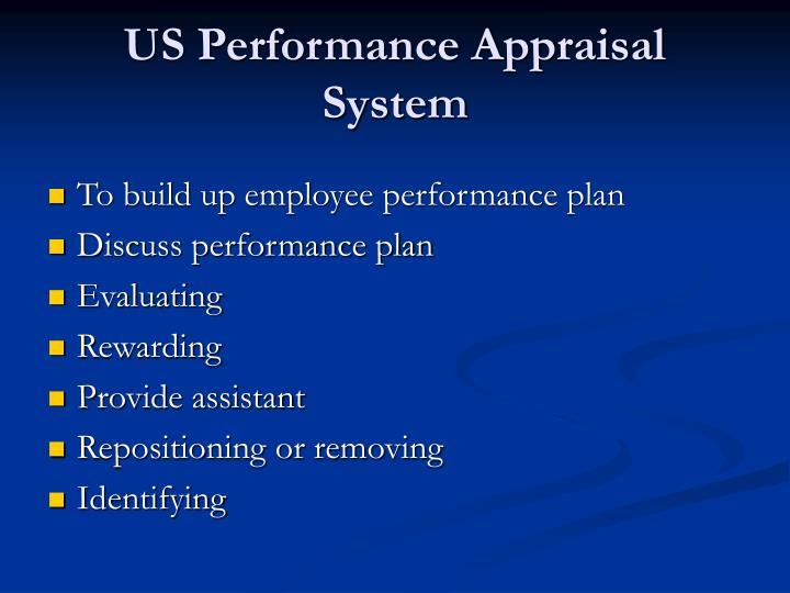 US Performance Appraisal System