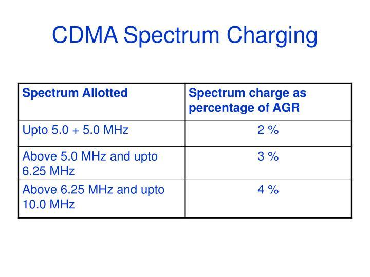 CDMA Spectrum Charging