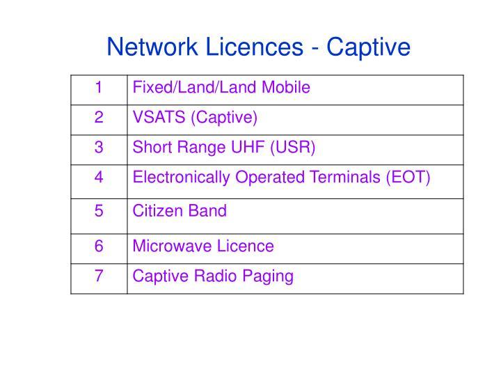 Network Licences - Captive