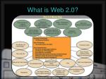what is web 2 0