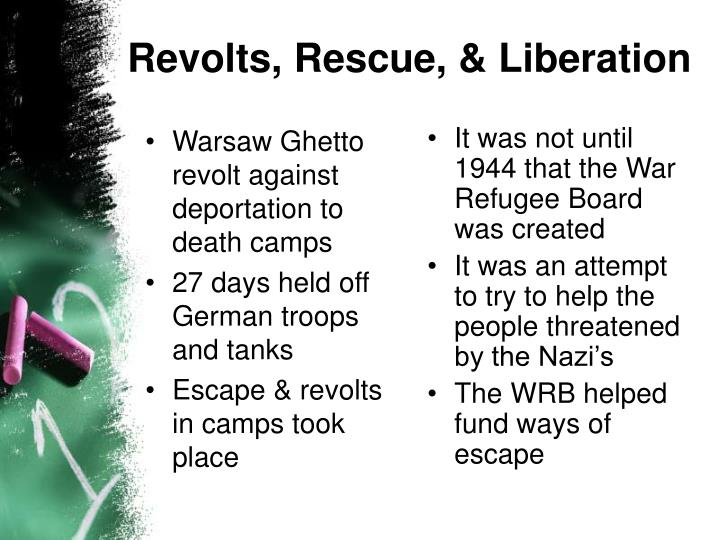 Warsaw Ghetto revolt against deportation to death camps