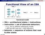 functional view of an isa