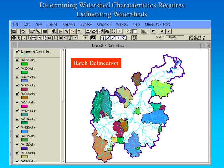 Determining Watershed Characteristics Requires