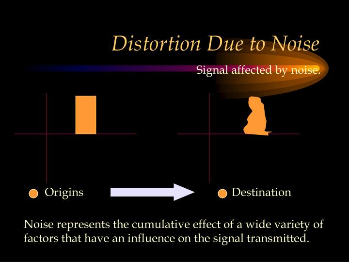Distortion Due to Noise