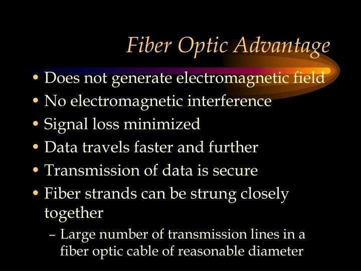 Fiber Optic Advantage