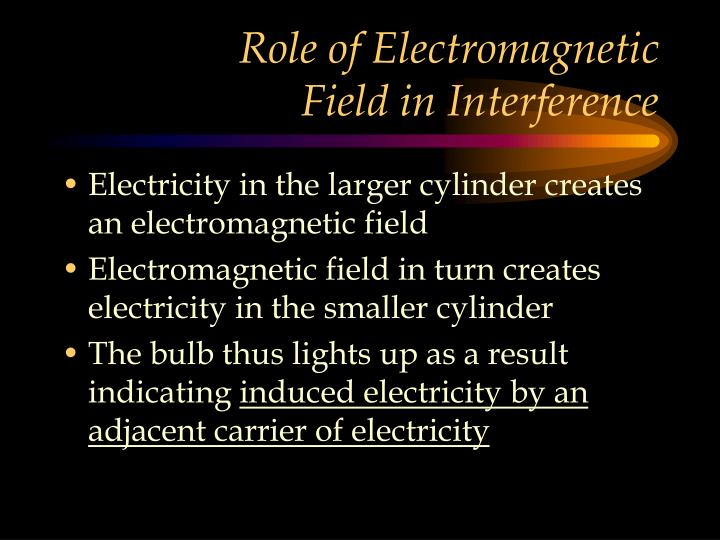 Role of Electromagnetic
