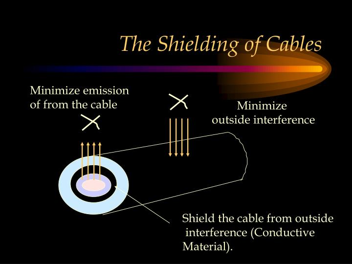 The Shielding of Cables