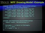 wpf drawing model example