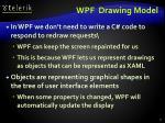 wpf drawing model1