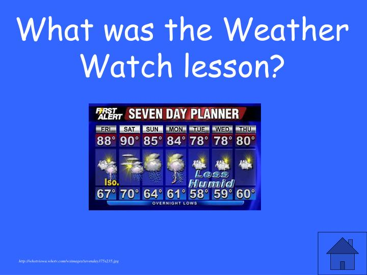 What was the Weather Watch lesson?