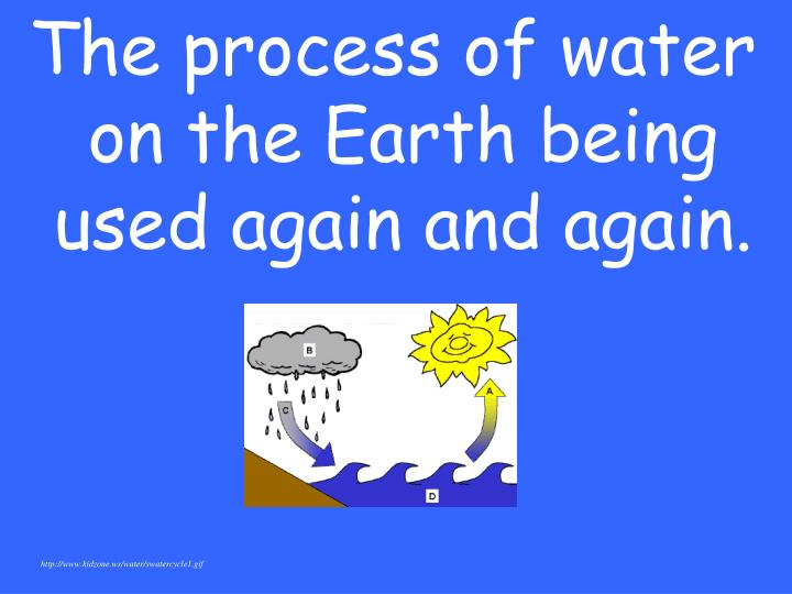 The process of water
